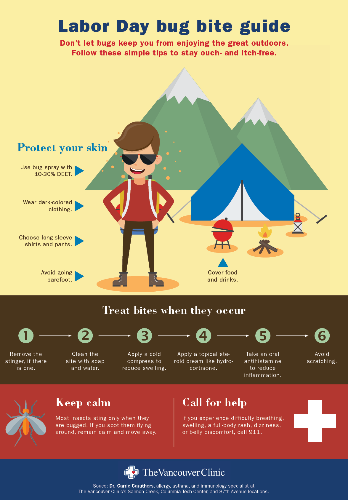 labor day bug bite guide the vancouver clinic